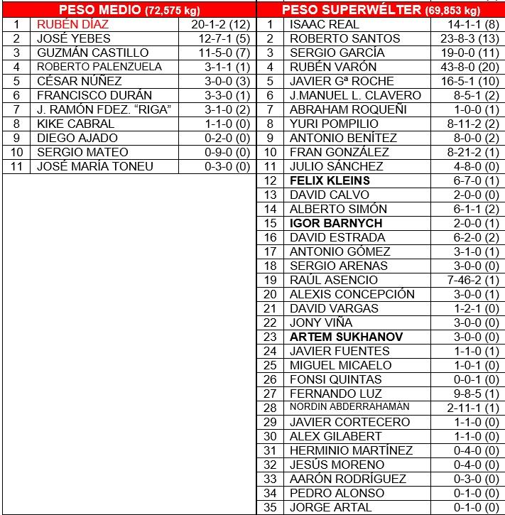 Ranking0316B